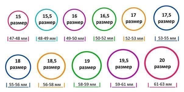 Шкала размеров колец для печати.